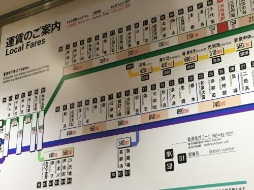 go to the shin-imamiya station the fare is 480yen