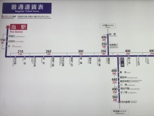 来河内長野站。伝費560日元